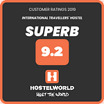 Hostelworld Customer Ratings 2019