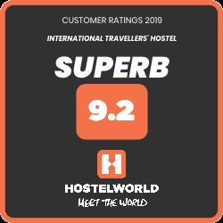 ITH Varanasi Awards & Accolades Hostelworld Customer Ratings 2019