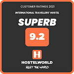 Hostelworld Customer Ratings 2021