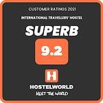 Hostelworld Customer Ratings 2021