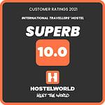 Hostelworld Customer Ratings July 2021